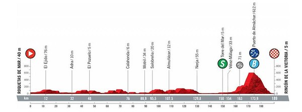 20210824_LaVuelta21_Stage10