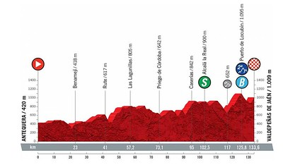 20210825_LaVuelta21_Stage11