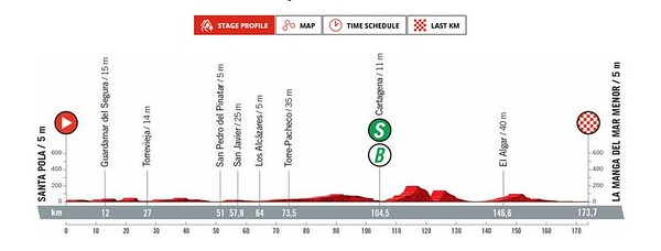 20210821_LaVuelta21_Stage8