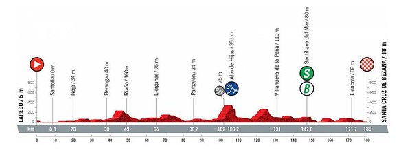 20210831_LaVuelta21_Stage16