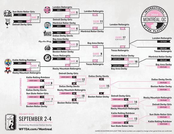 d1-playoffs-montreal-bracketSUN
