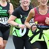 Sittingbourne 10 Mile 17 491