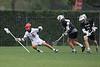 Dripping Springs vs SJS Boys Lacrosse