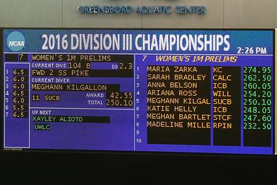 16 03 17 NCAA Div III Diving Meg-123