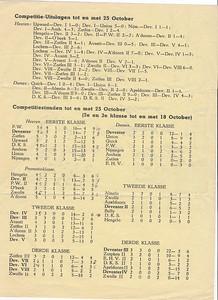 19421031nr2 Mededeingenblad 31 oktober 1942 blad 2  Clubnieuws verscheen niet meer.  ArchiefDHV