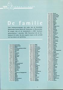 Uit 1898-1998 100 jaar Koninklijke Nederlandse Hockey Bond Pagina 114. DHV is dus de 23ste vereniging in Nederland. N.B. Het gaat hier om nog steeds bestaande verenigingen. Apeldoorn bijvoorbeeld is in 1910 opgericht, maar in de jaren twintig ter ziele gegaan en opnieuw in 1928 opgericht.