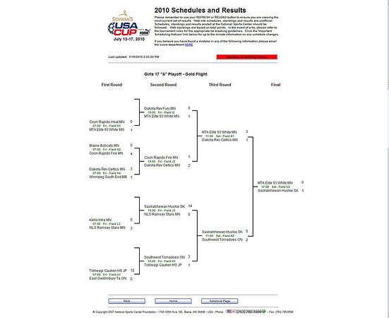 USA Cup 2010 - U17 Girls Gold flight Playoff draw2684