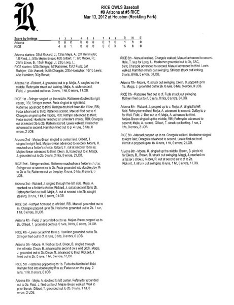 2012-03-14 BB NCAA AZ @ Rice_Page_24