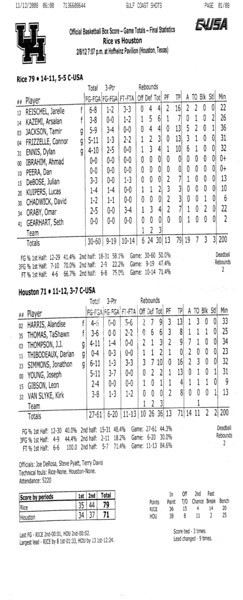 2012-02-08 BB-M-NCAA-Rice-UH Final Stats Page_1