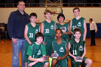 Annual St. Agnes Joseph P. Altman Jr., Memorial 6th Grade Boys & Girls CYO Basketball Tournament