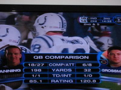 When Quarterback rating's lie!