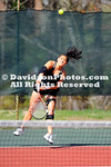 NCAA WOMENS TENNIS:  APR 05 Appalachian State at Davidson