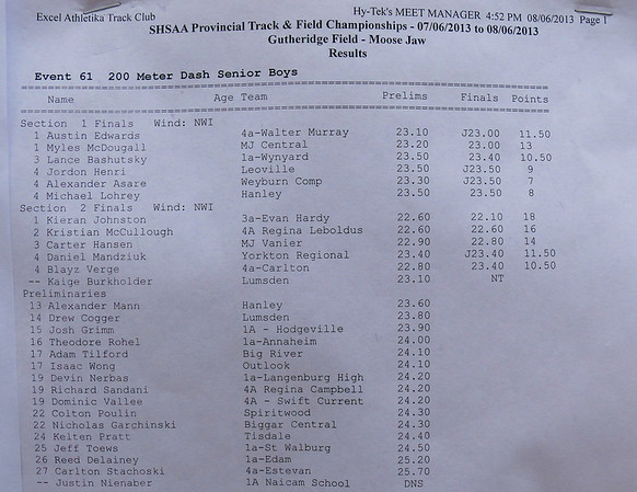 Kristian McCullough, 200m, final, Provincial High School track meet, Moose Jaw, Saskatchewan