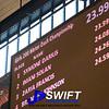 New Balance Nationals Indoor 2015 (Day1)