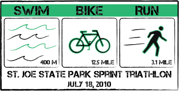 2010 St. Joe Triathlon