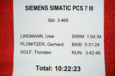 Quelle Challenge Roth 2009: Our pure Siemens Sector Energy team: 3,8 KM swimming, 180 KM bike and 42,195 KM Marathon running, thanks to Siemens SIMATIC for sponsoring our start at Challenge Roth 2009 and thanks for organizing this, Matthias!