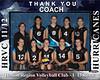 U15 Coach