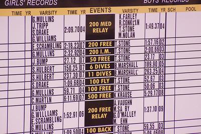 09 10 24 Meg STAC Diving  -1-1