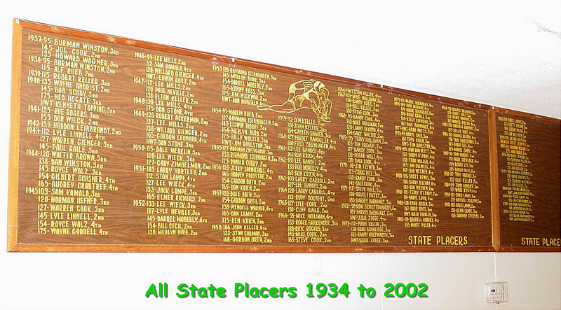 state placers to 2003