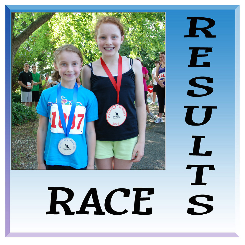 "<a href=""http://younglife5k.blogspot.com/"">http://younglife5k.blogspot.com/</a><br /> <br /> Race results go to <br /> <br /> <a href=""http://yl5kraceresults.blogspot.com/"">http://yl5kraceresults.blogspot.com/</a>"
