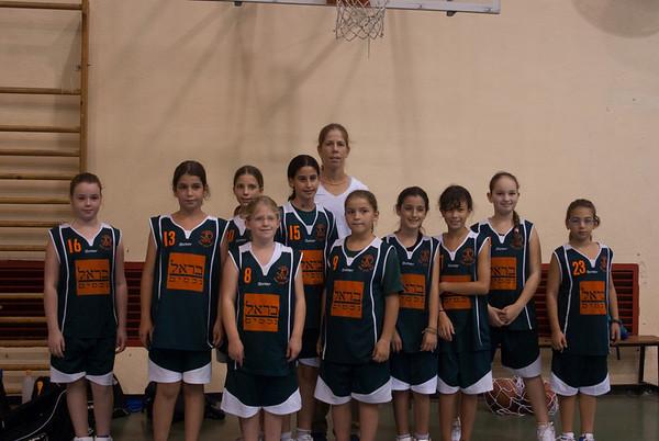 Zichorn Basketball