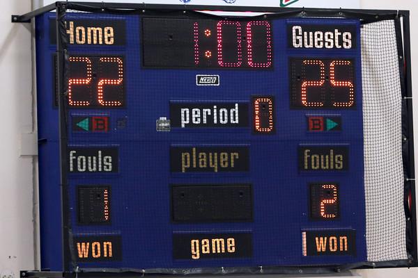 Third game score