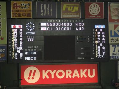 Kleenex Miyagi Stadium - final score