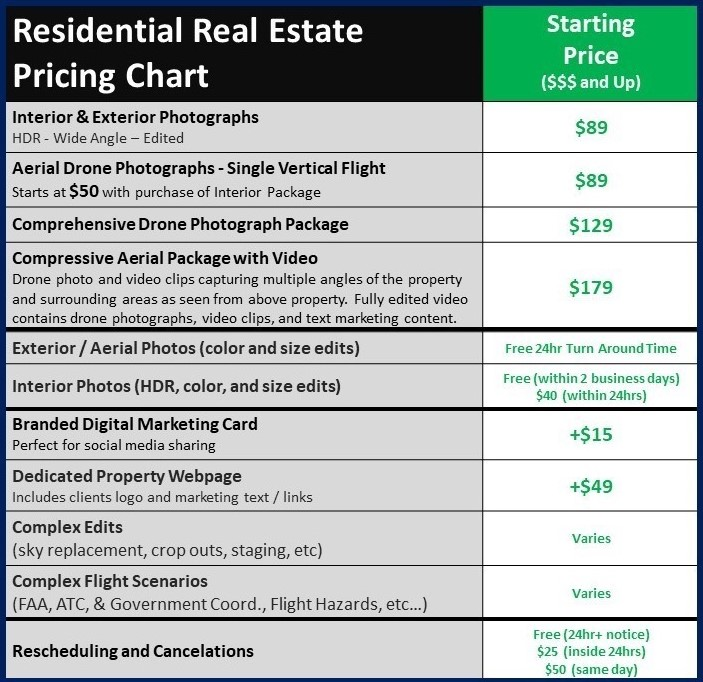 Residential Real Estate Pricing Options_Fall 2020