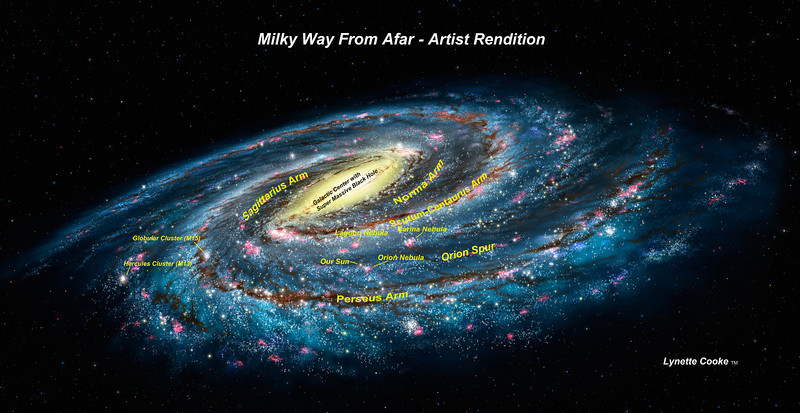 Artist rendition of Milky Way.  I added location of a number of items, based on graphics from Astronomy Magazine.  This was included in Hudson Exhibition in 2012 for educational purposes and can be compared to the ESO photograph of the Milky Way also shown there.