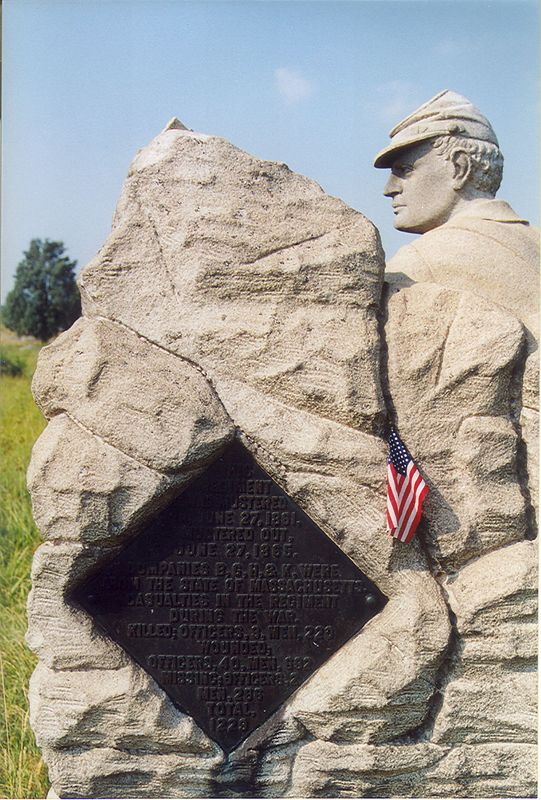 Monument  with small American Flag at Gettysburg, PA