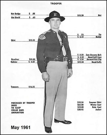 OHP 1961