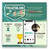 First: Titan Recreation Infographic; California State University–Fullerton