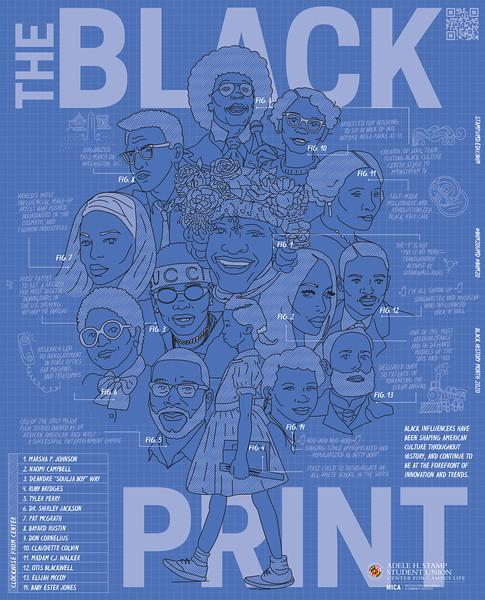 Second: Black History Month 2020; University of Maryland
