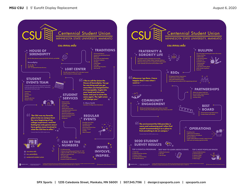 Second: Centennial Student Union Portable Infographic; Minnesota State University–Mankato