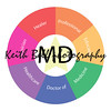 MD circular concept with colors and star