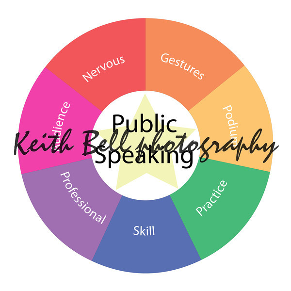 A Public Speaking circular concept with great terms around the center including audience and nervous with a yellow star in the middle