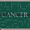 Cancer Word Cloud Concept on a Blackboard with great terms such as disease, chemo, survivor, patient, doctor and more.