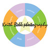 Core Values circular concept with colors and star