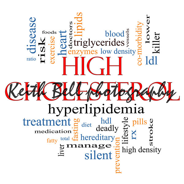 High Cholesterol Word Cloud Concept