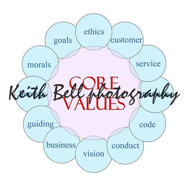 Core Values Circular Word Concept