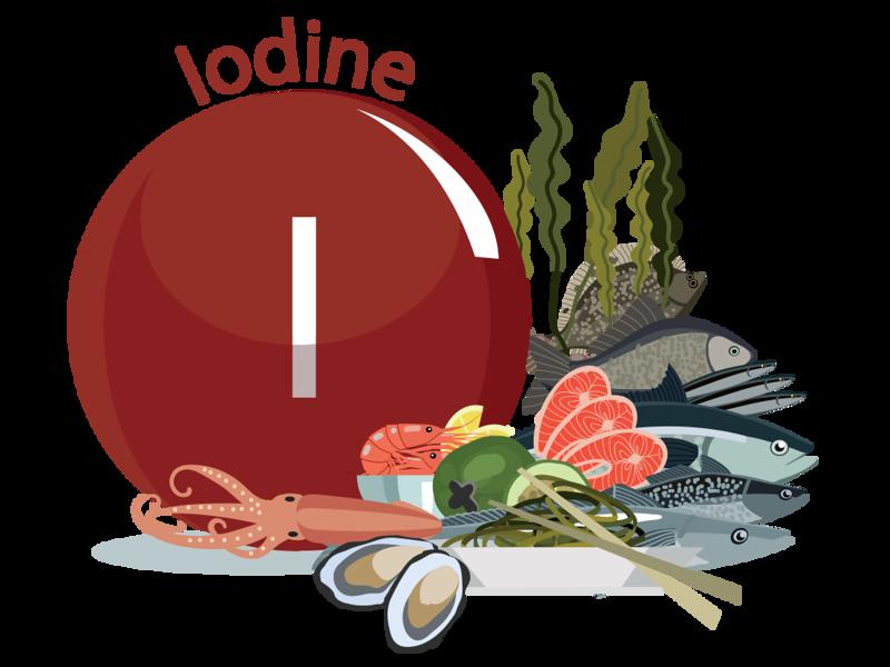 Natural Management of Graves' Disease - AdobeStock 180191805 Iodine L