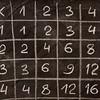 multiplication table on school blackboard