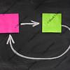 concept of feedback on blackboard