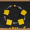 life cycle concept on blackboard