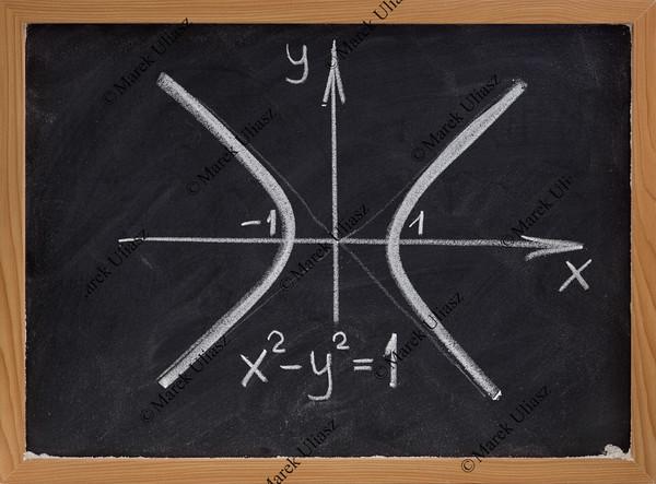 hyperbola curve on blackboard