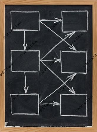 blank diagram or network concept on blackboard