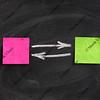 concept of interaction or feedback on blackboard