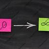 zero to infinity concept on blackboard