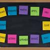 twelve months on blackboard