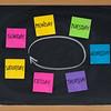 days of week on blackboard